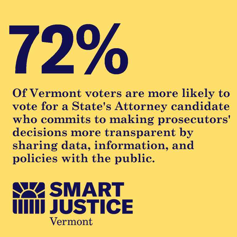 72% of Vermont voters are more likely to vote for a State's Attorney candidate who commits to making prosecutors' decisions more transparent by sharing data, information, and policies with the public.